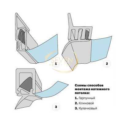 штапиковая система; * клипсовая система; * гарпунная система
