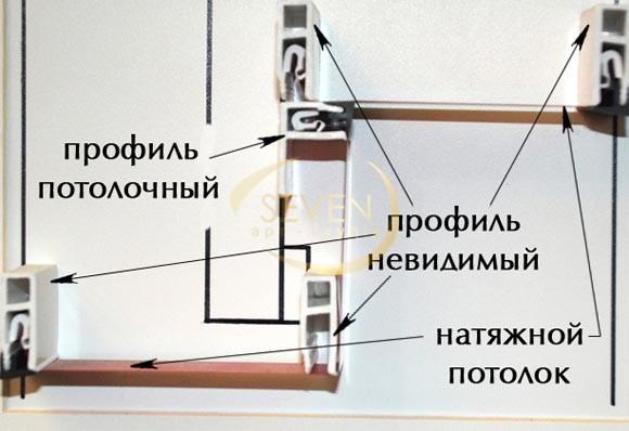 способи гарпунного монтування натяжної стелі